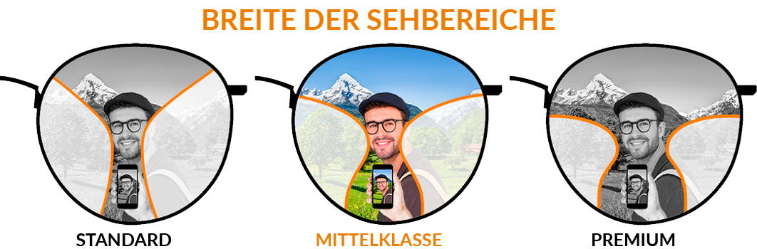 ZEISS-Gleitsichtgläser ab 370,00 €